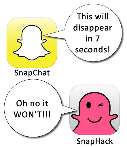 récupérer des photos Snapchat